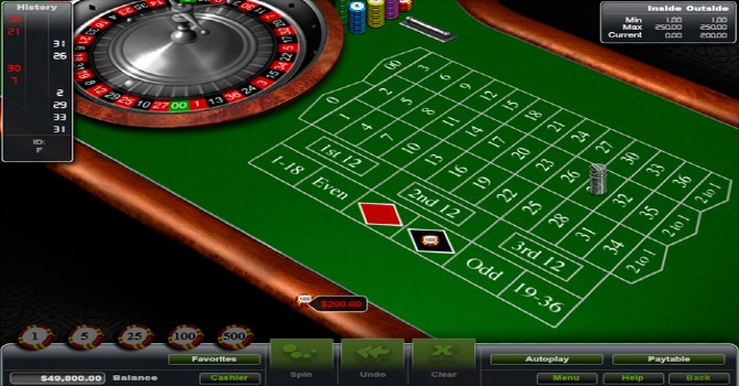 bet types in roulette